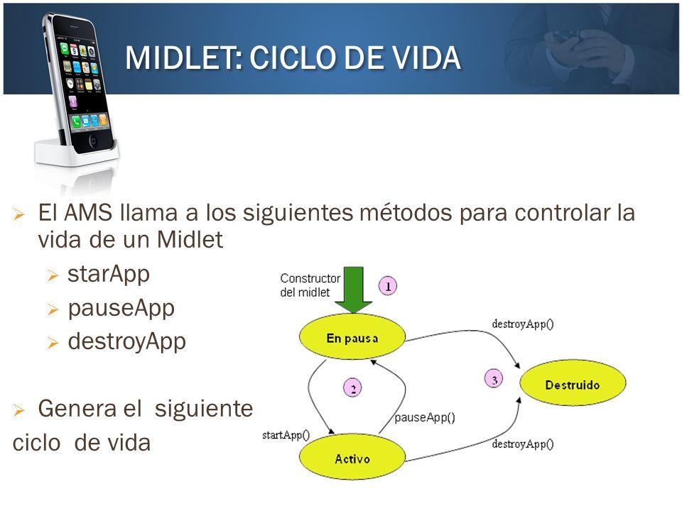 MIDLET: CICLO DE VIDA El AMS llama a los siguientes métodos para controlar la vida de un Midlet. starApp.