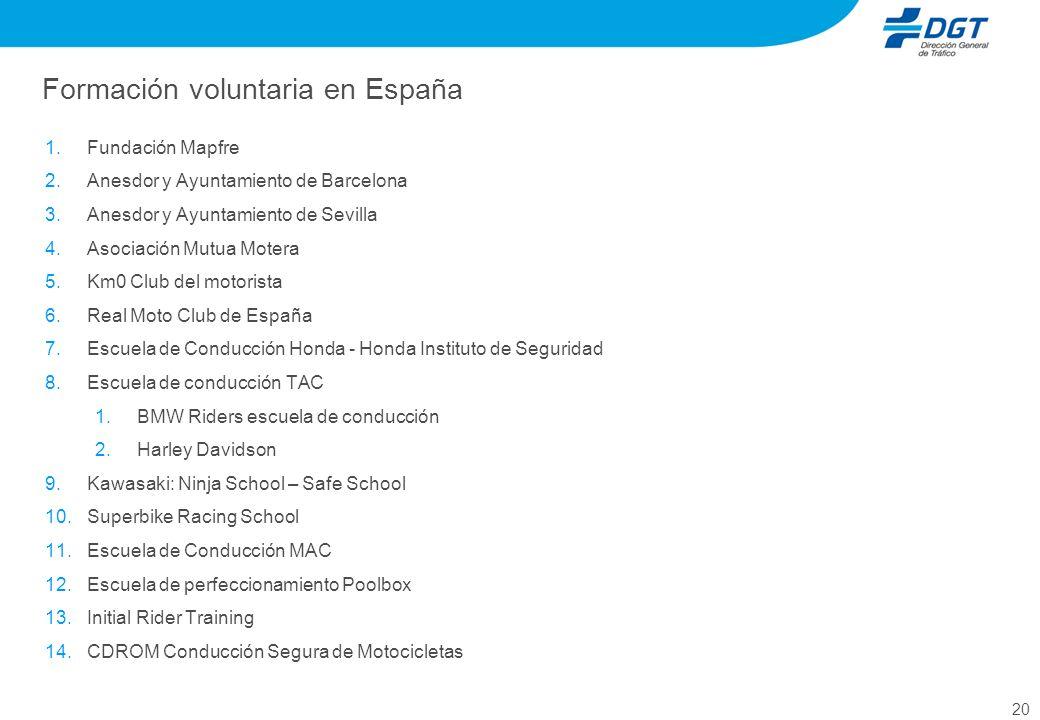 Formación voluntaria en España