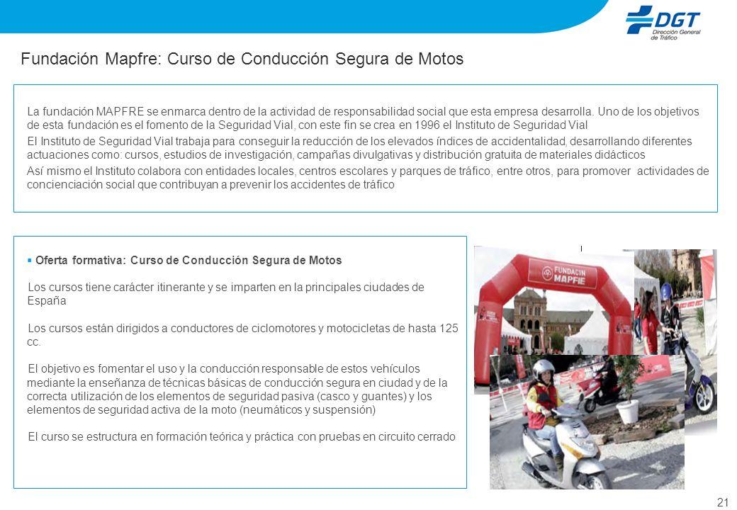 Fundación Mapfre: Curso de Conducción Segura de Motos