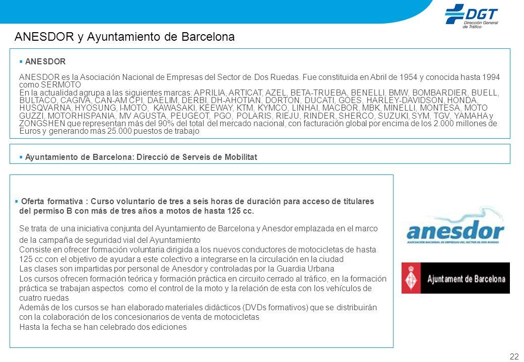 ANESDOR y Ayuntamiento de Barcelona