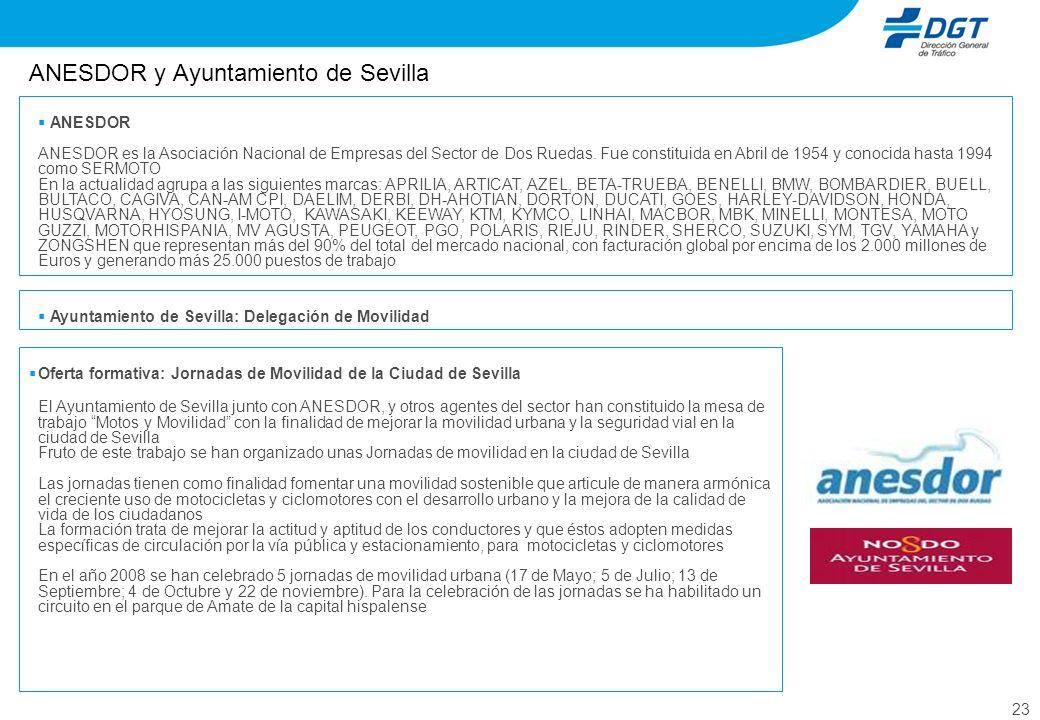 ANESDOR y Ayuntamiento de Sevilla