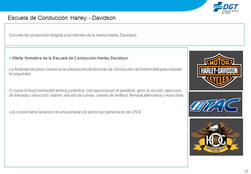 Escuela de Conducción Harley - Davidson