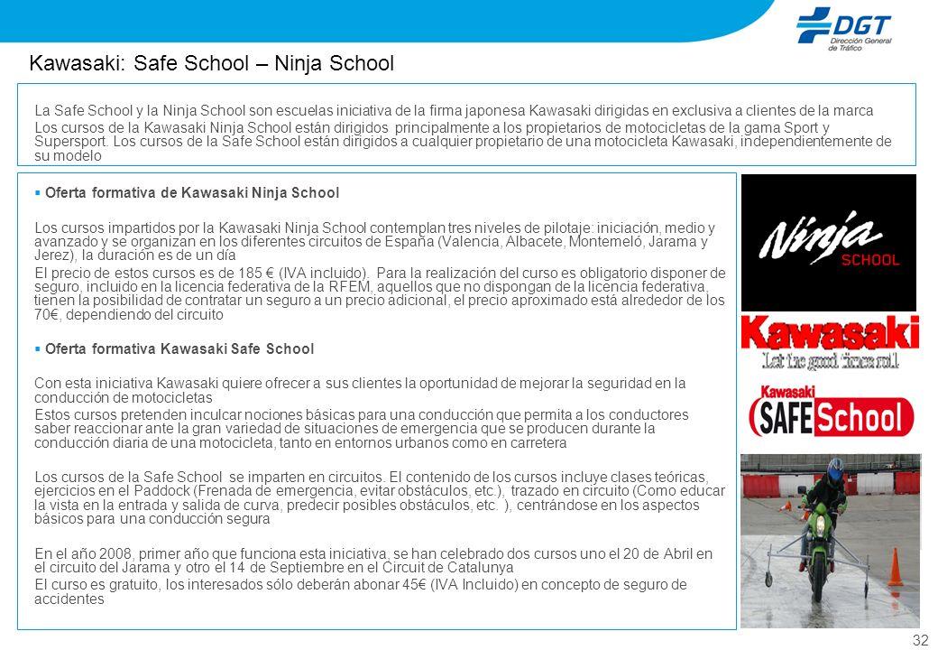 Kawasaki: Safe School – Ninja School
