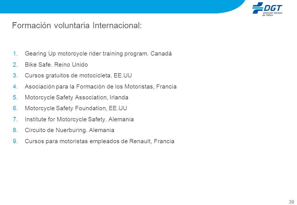 Formación voluntaria Internacional:
