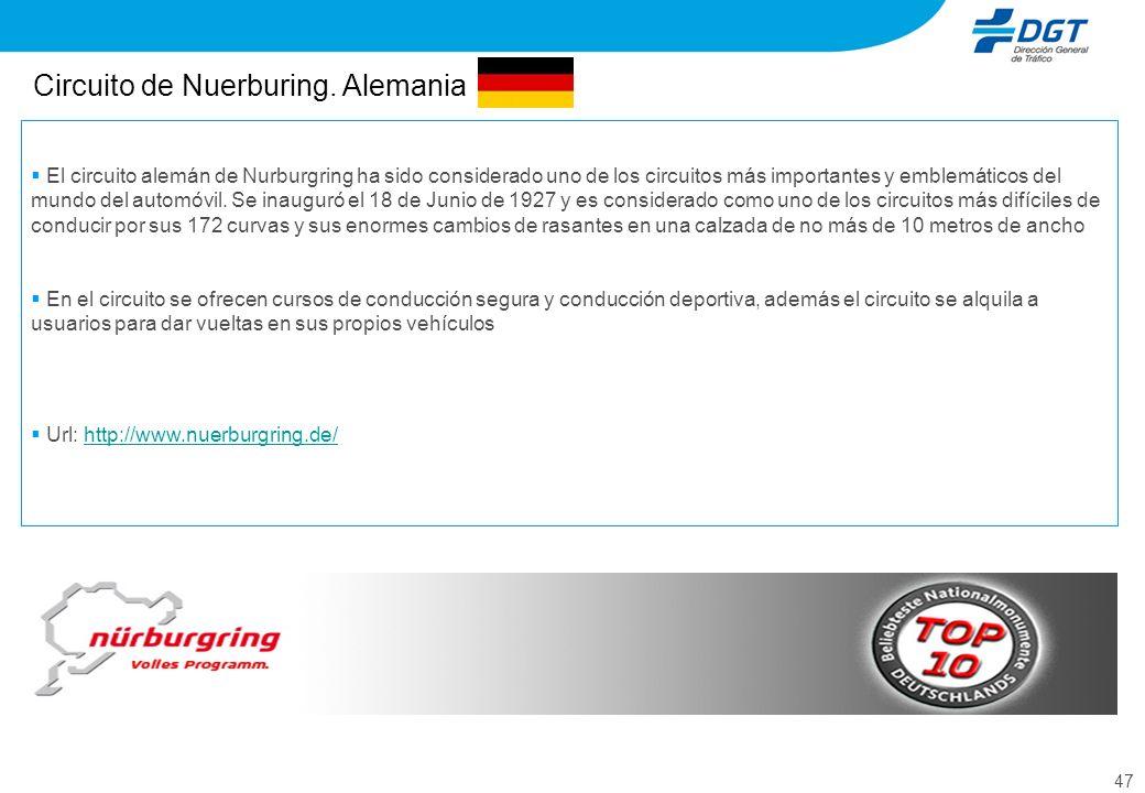 Circuito de Nuerburing. Alemania