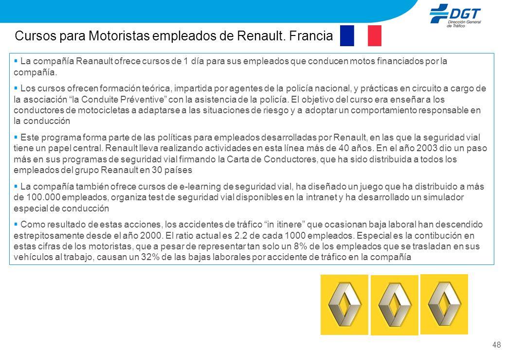 Cursos para Motoristas empleados de Renault. Francia