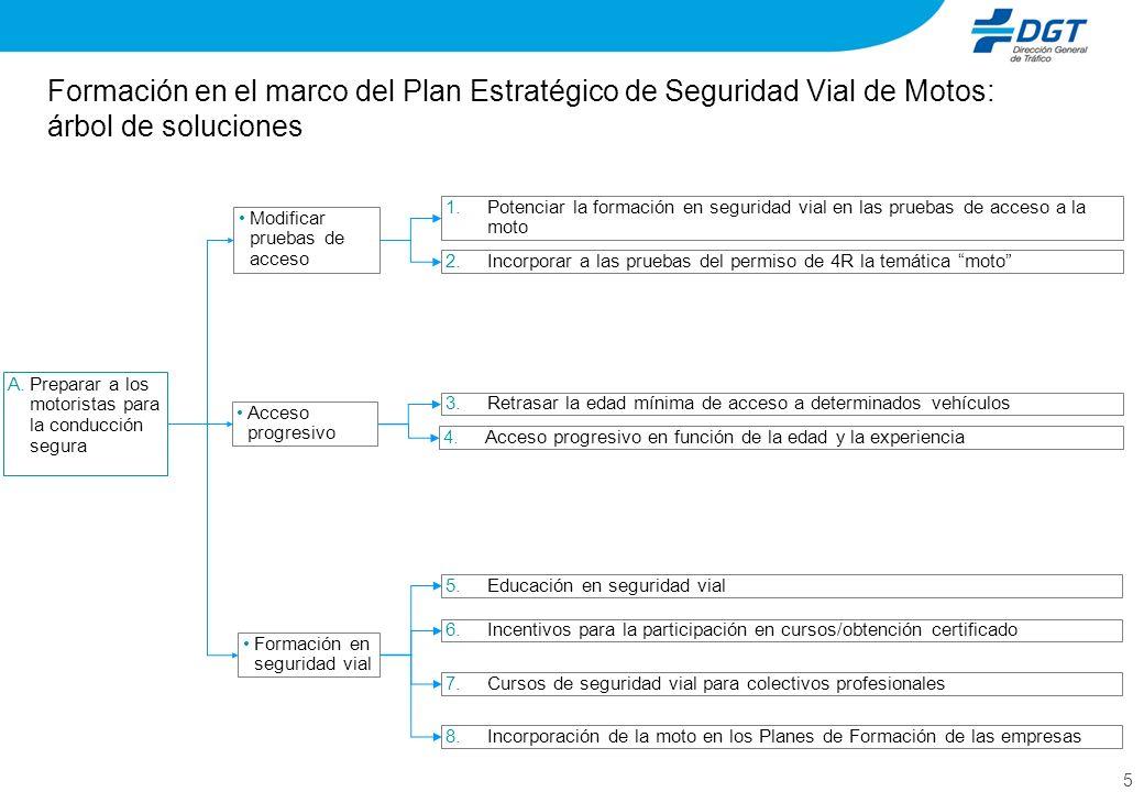 Formación en el marco del Plan Estratégico de Seguridad Vial de Motos: árbol de soluciones