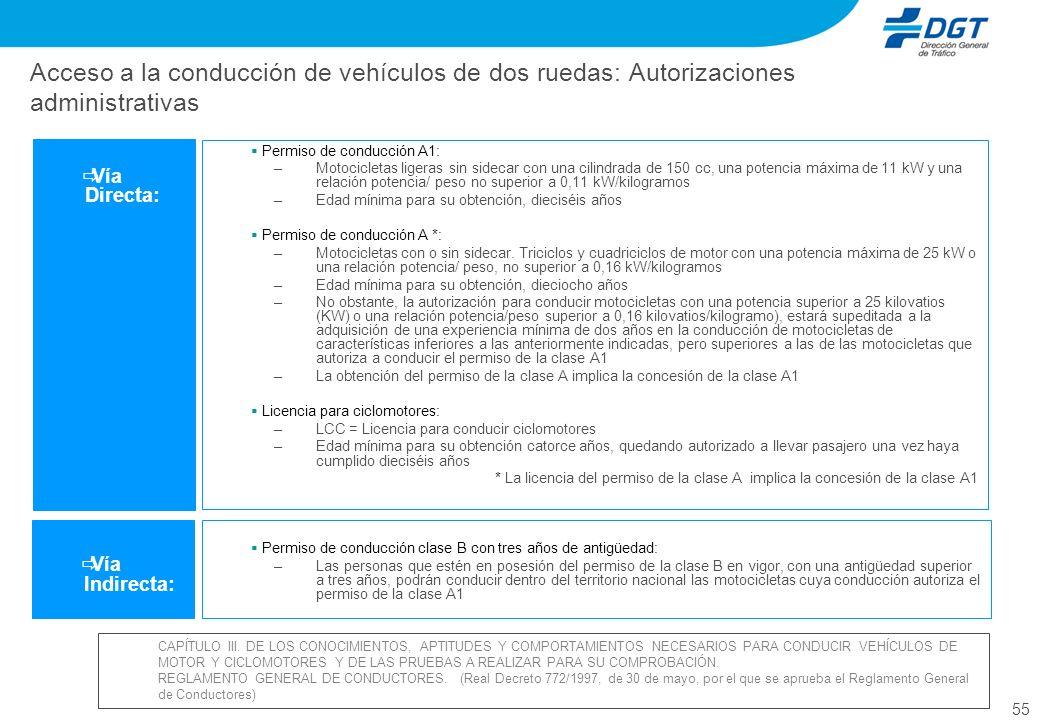 Acceso a la conducción de vehículos de dos ruedas: Autorizaciones administrativas