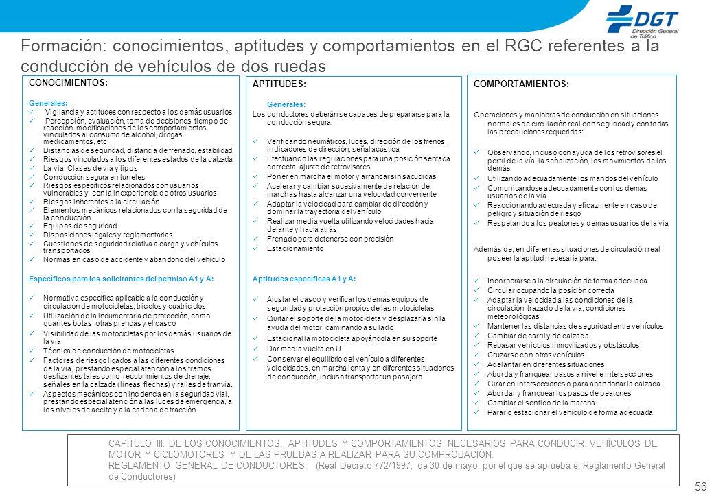 Formación: conocimientos, aptitudes y comportamientos en el RGC referentes a la conducción de vehículos de dos ruedas