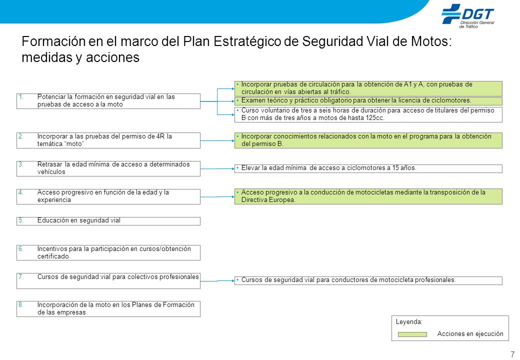Formación en el marco del Plan Estratégico de Seguridad Vial de Motos: medidas y acciones