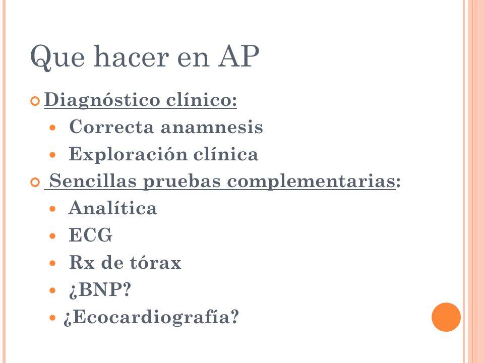 Que hacer en AP Diagnóstico clínico: Correcta anamnesis