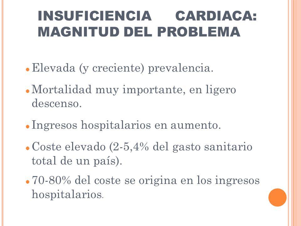 INSUFICIENCIA CARDIACA: MAGNITUD DEL PROBLEMA