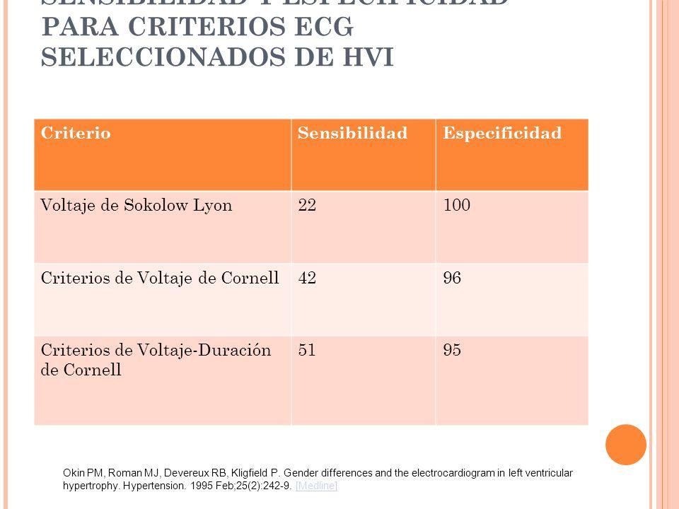 SENSIBILIDAD Y ESPECIFICIDAD PARA CRITERIOS ECG SELECCIONADOS DE HVI