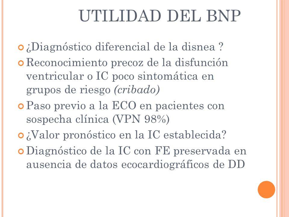 UTILIDAD DEL BNP ¿Diagnóstico diferencial de la disnea