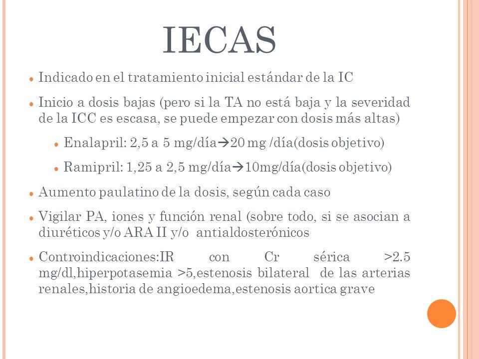 IECAS Indicado en el tratamiento inicial estándar de la IC