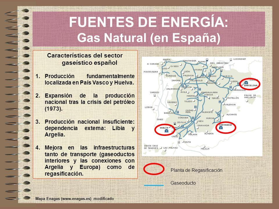 FUENTES DE ENERGÍA: Gas Natural (en España)