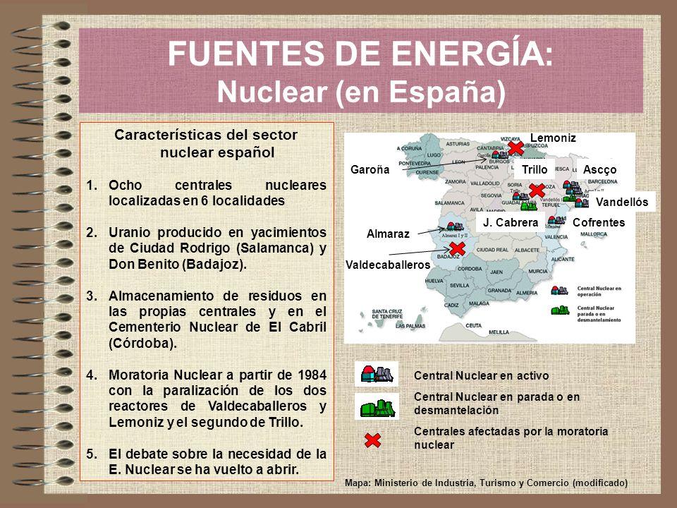 FUENTES DE ENERGÍA: Nuclear (en España)