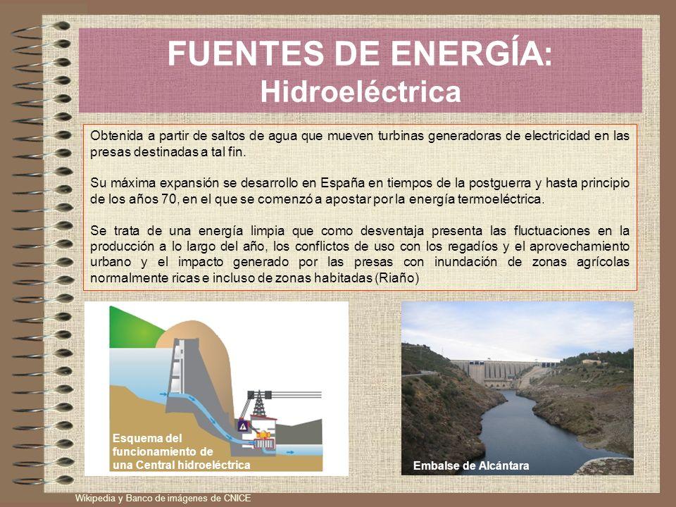 FUENTES DE ENERGÍA: Hidroeléctrica