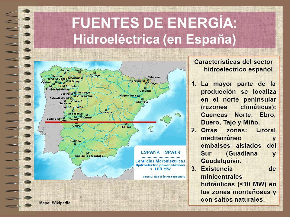 FUENTES DE ENERGÍA: Hidroeléctrica (en España)
