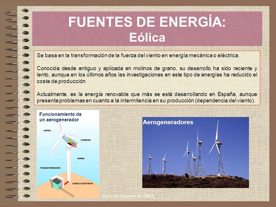 FUENTES DE ENERGÍA: Eólica