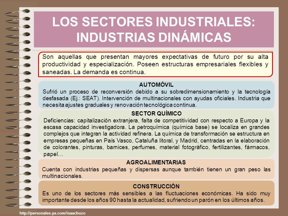 LOS SECTORES INDUSTRIALES: INDUSTRIAS DINÁMICAS