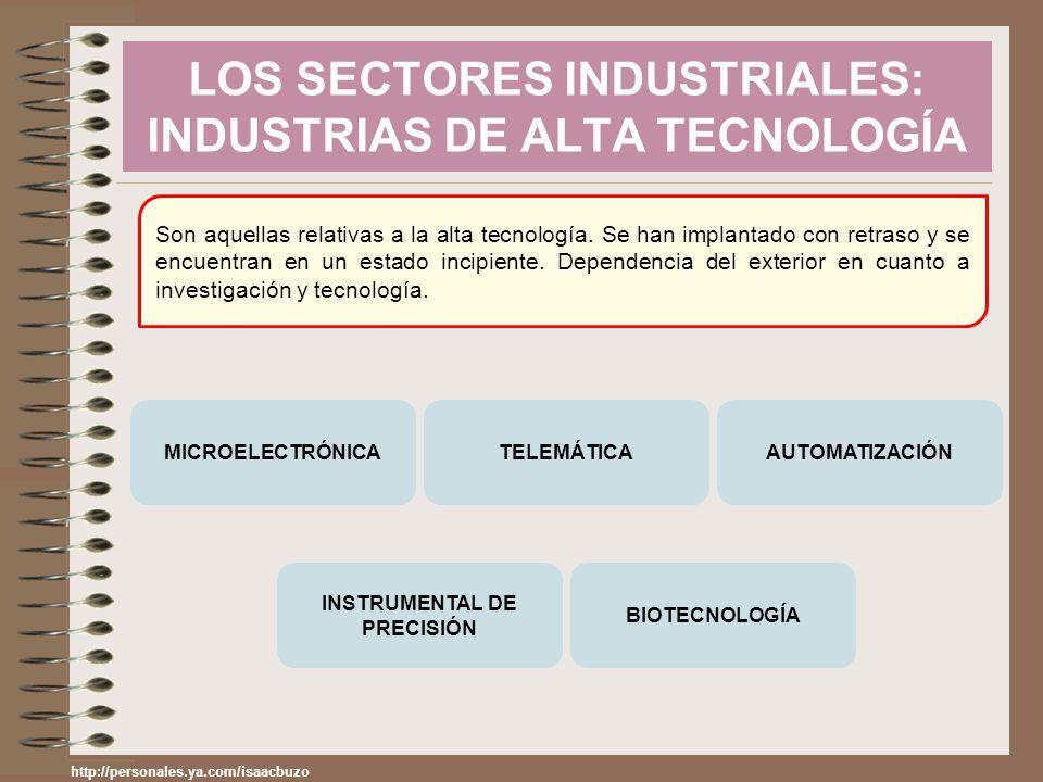 LOS SECTORES INDUSTRIALES: INDUSTRIAS DE ALTA TECNOLOGÍA