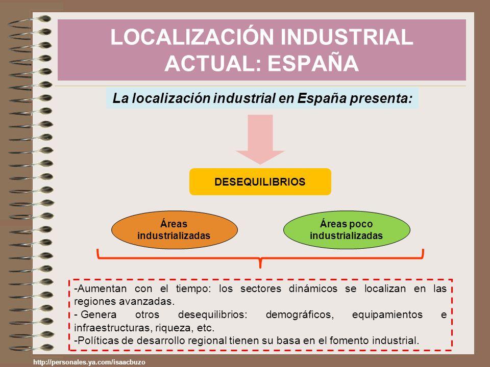 LOCALIZACIÓN INDUSTRIAL ACTUAL: ESPAÑA