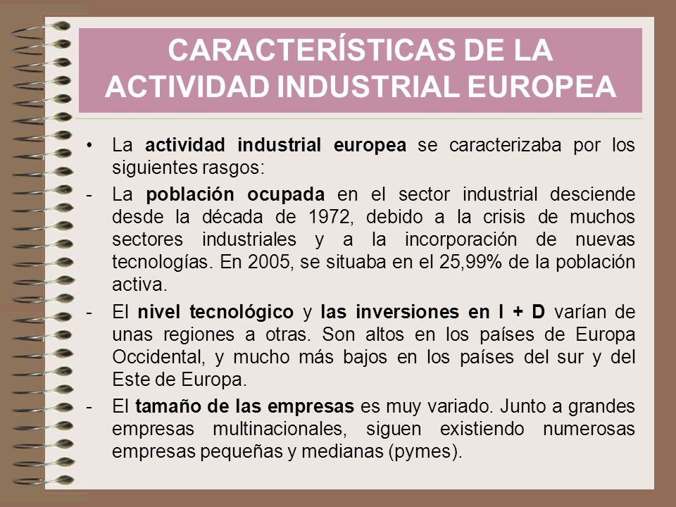 CARACTERÍSTICAS DE LA ACTIVIDAD INDUSTRIAL EUROPEA