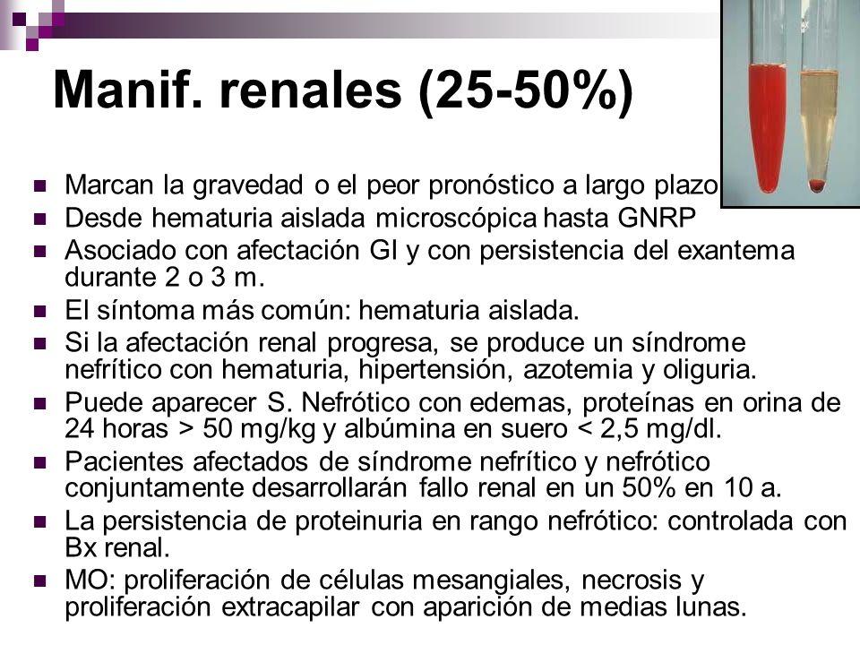 Manif. renales (25-50%) Marcan la gravedad o el peor pronóstico a largo plazo. Desde hematuria aislada microscópica hasta GNRP.