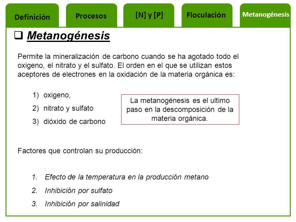 La metanogénesis es el ultimo paso en la descomposición de la