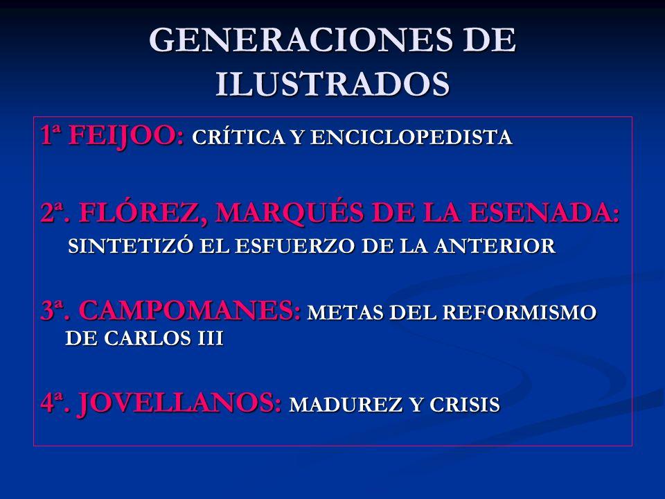GENERACIONES DE ILUSTRADOS