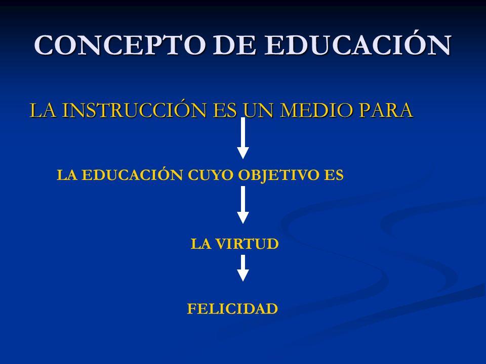 CONCEPTO DE EDUCACIÓN LA INSTRUCCIÓN ES UN MEDIO PARA