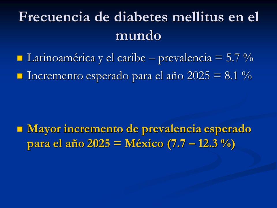 Frecuencia de diabetes mellitus en el mundo