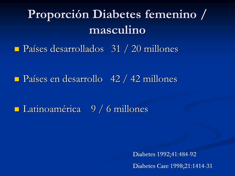 Proporción Diabetes femenino / masculino