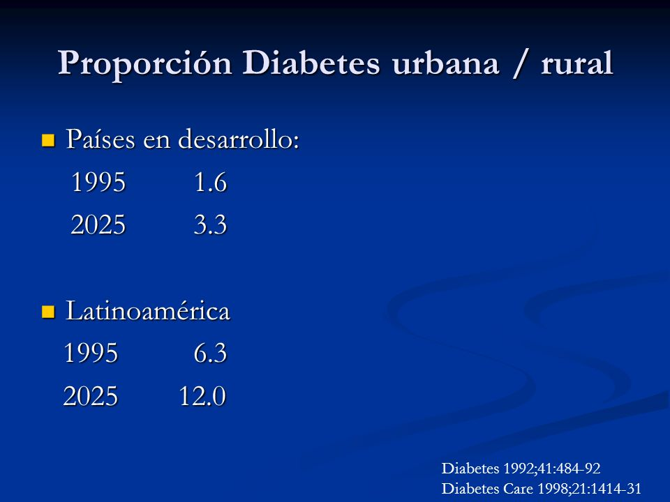 Proporción Diabetes urbana / rural