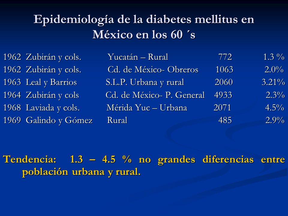 Epidemiología de la diabetes mellitus en México en los 60 ´s