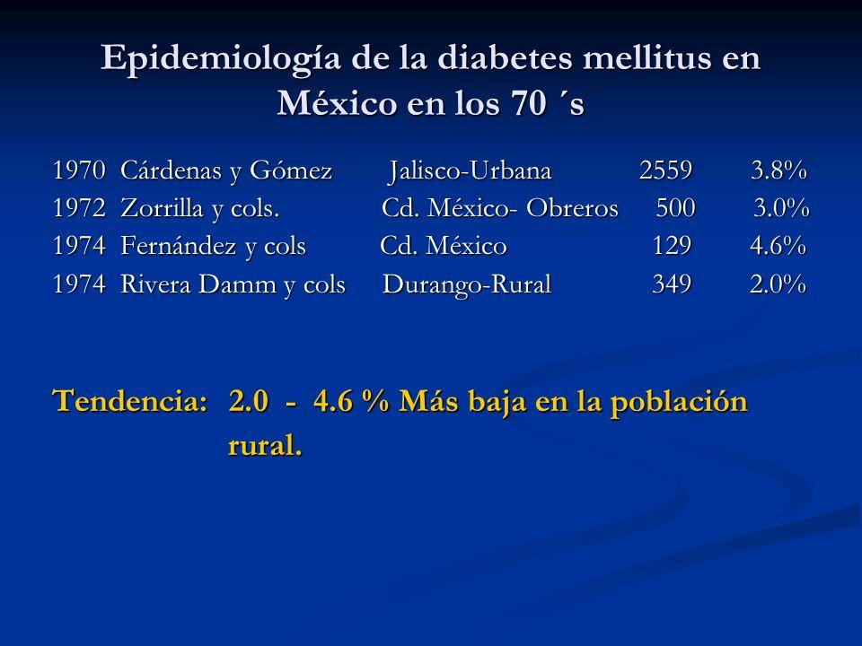 Epidemiología de la diabetes mellitus en México en los 70 ´s