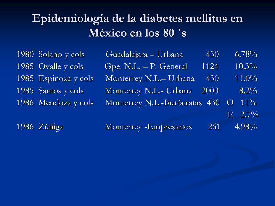Epidemiología de la diabetes mellitus en México en los 80 ´s