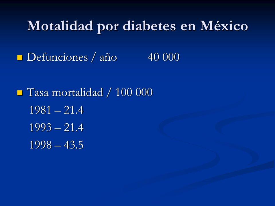 Motalidad por diabetes en México