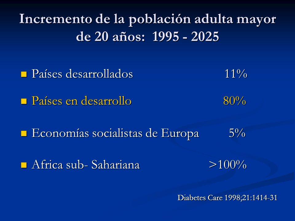 Incremento de la población adulta mayor de 20 años: 1995 - 2025