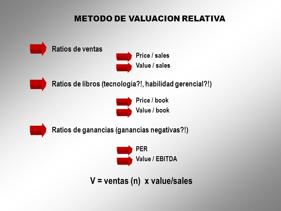 V = ventas (n) x value/sales
