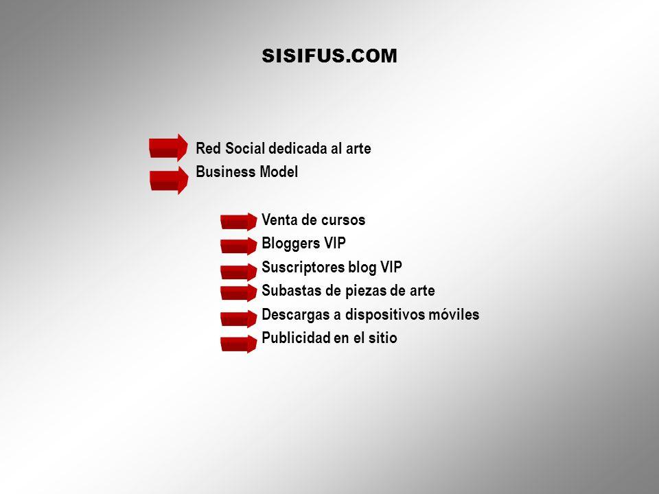 SISIFUS.COM Red Social dedicada al arte Business Model Venta de cursos