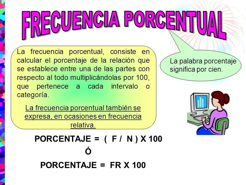 FRECUENCIA PORCENTUAL