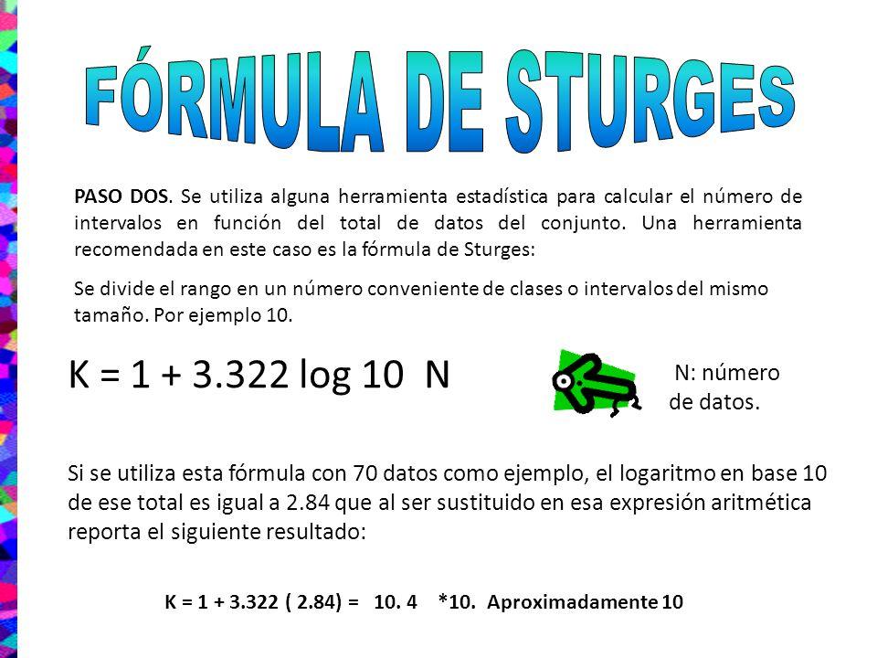 FÓRMULA DE STURGES K = 1 + 3.322 log 10 N N: número de datos.