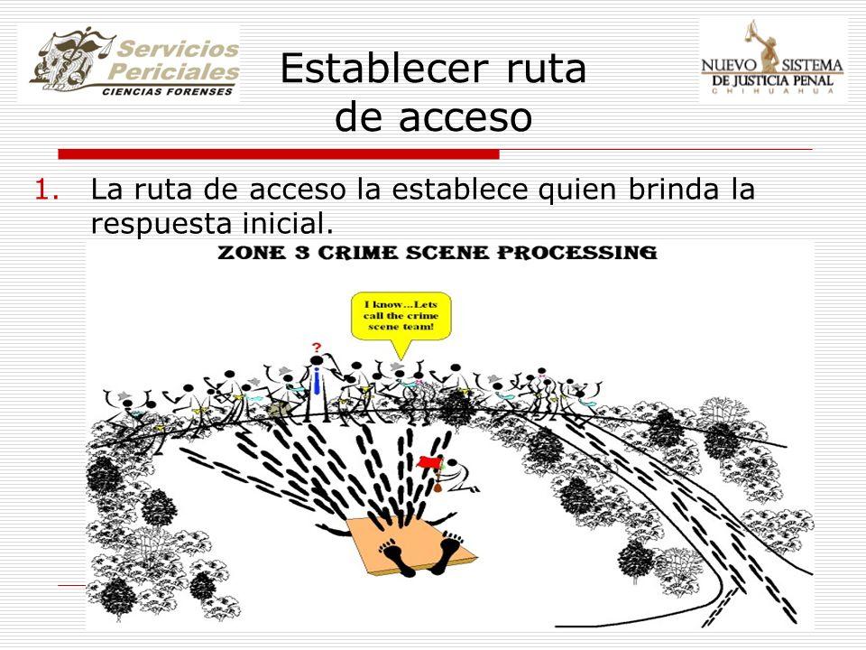 Establecer ruta de acceso