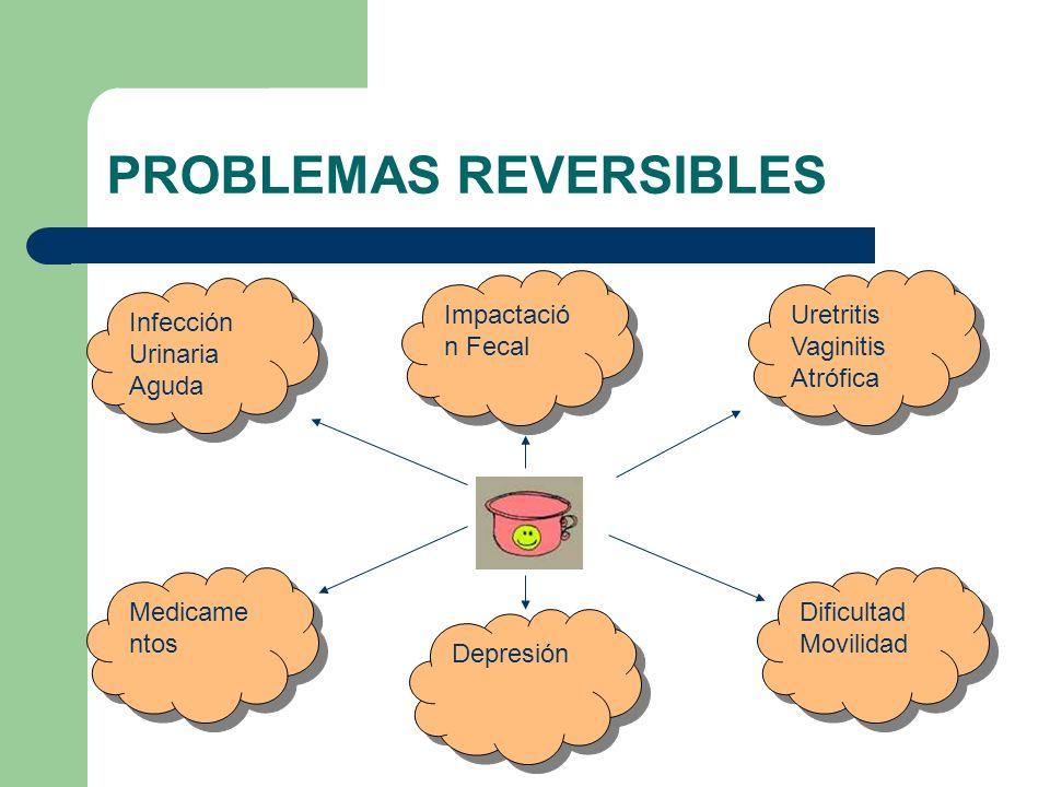 PROBLEMAS REVERSIBLES