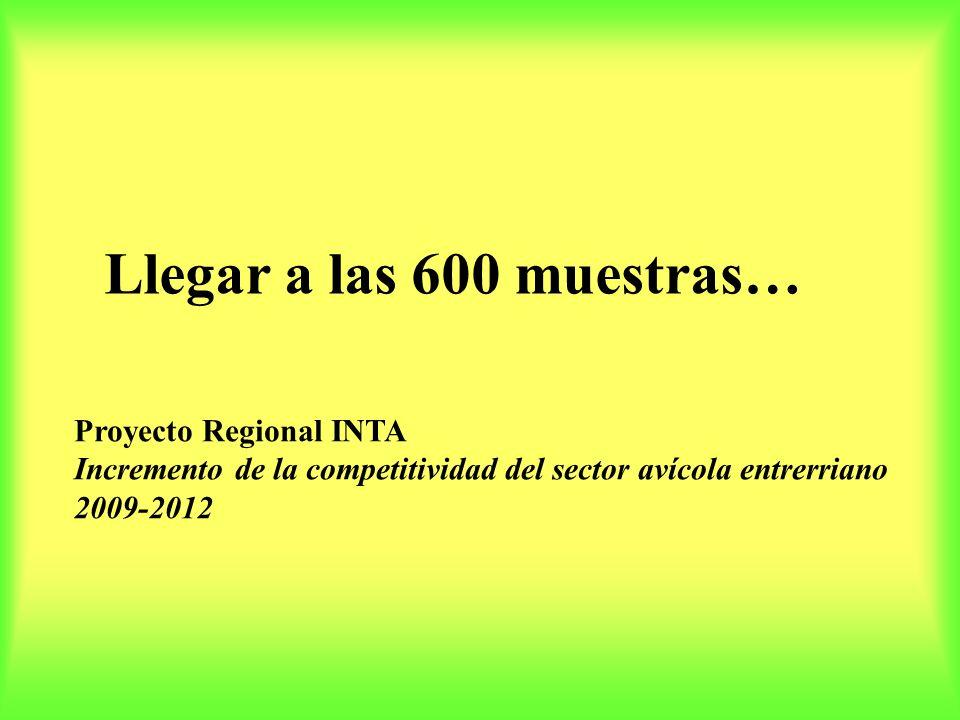 Llegar a las 600 muestras… Proyecto Regional INTA
