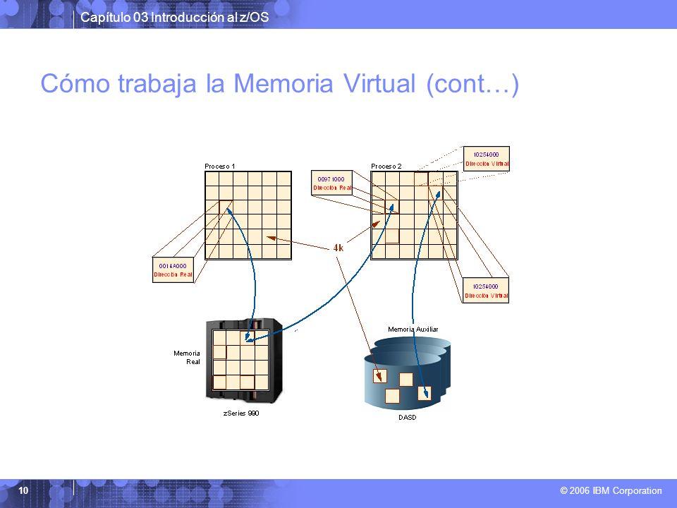 Cómo trabaja la Memoria Virtual (cont…)