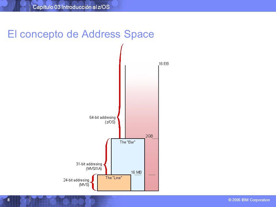 El concepto de Address Space