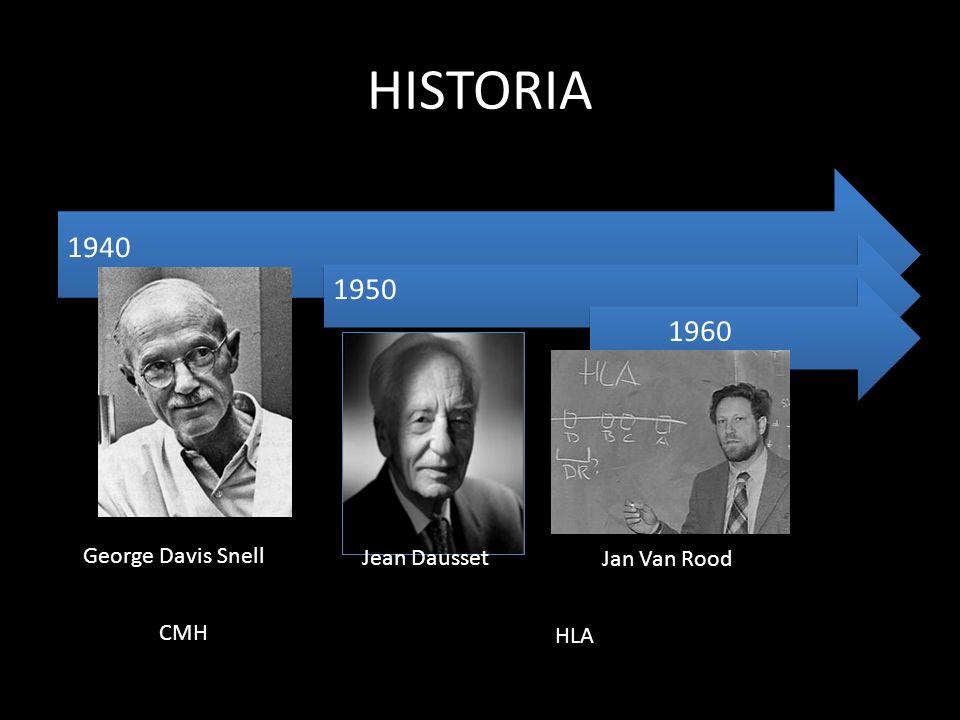 HISTORIA George Davis Snell Jean Dausset Jan Van Rood CMH HLA